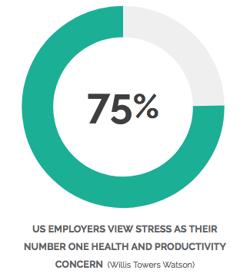 employer-stress