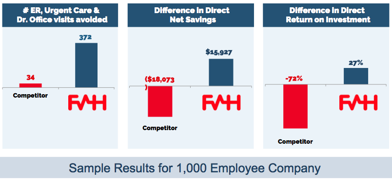 what-does-low-employee-participation-in-benefits-cost-employers.png
