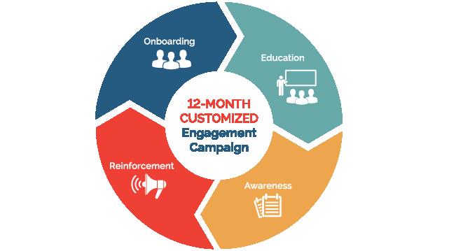 telemedicine-companies-engagement